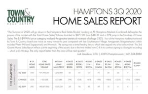 T&C 3Q Hamptons Homes Sales Market Report